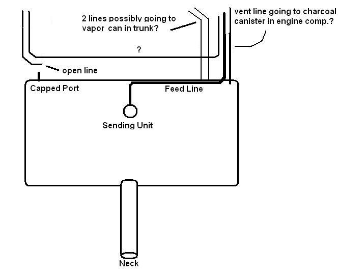 Return Fuel Line And Vapor Canister Schematic